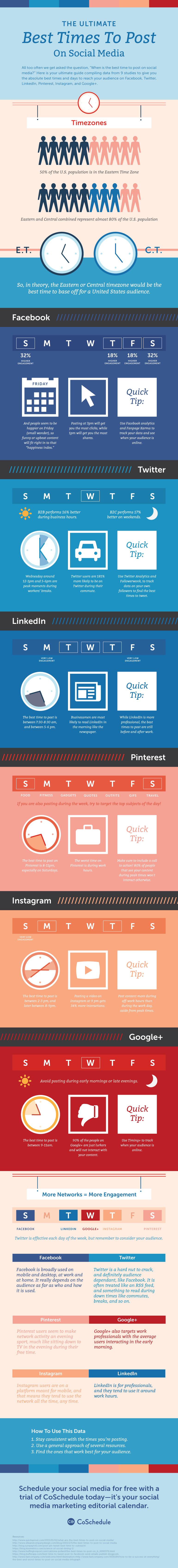 when-is-the-best-time-to-post-on-social-media-infographic